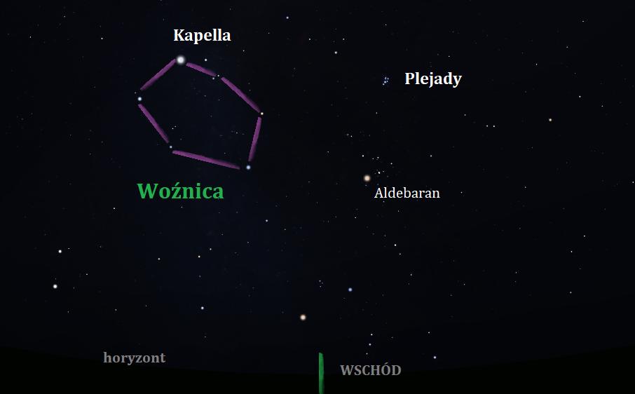 Woźnica i jej najjaśniejsza gwiazda - Kapella; ich położenie względem Plejad i Aldebarana